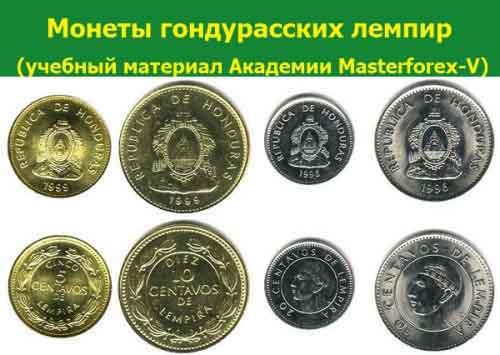 Монеты гондурасской лемпиры