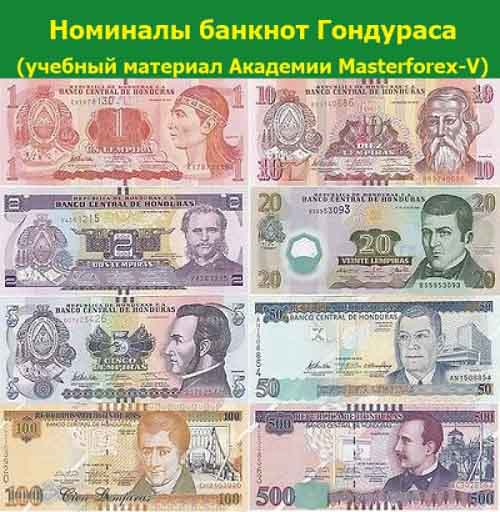 Номиналы банкнот Гондураса