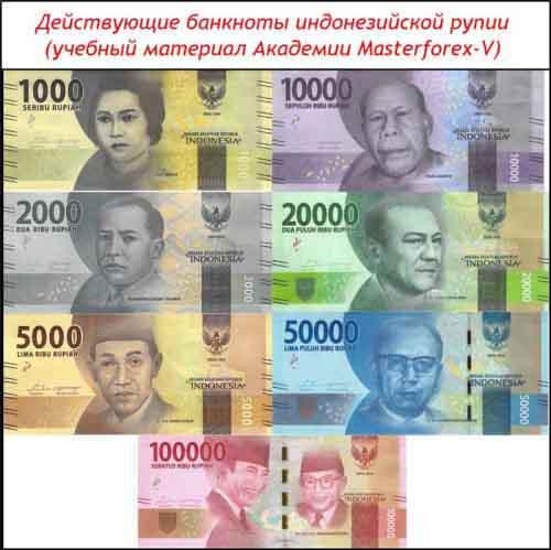 Банкноты индонезийской рупии