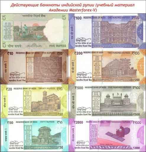 Банкноты индийской рупии