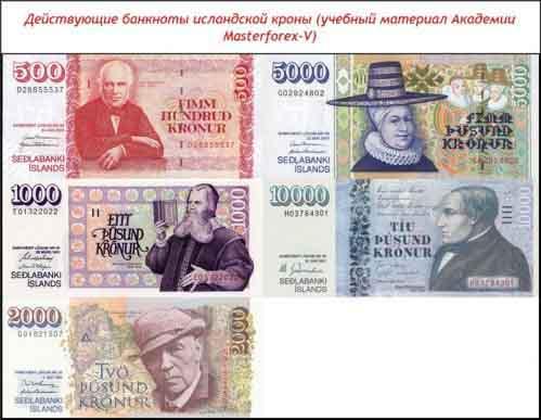 Банкноты исландской кроны
