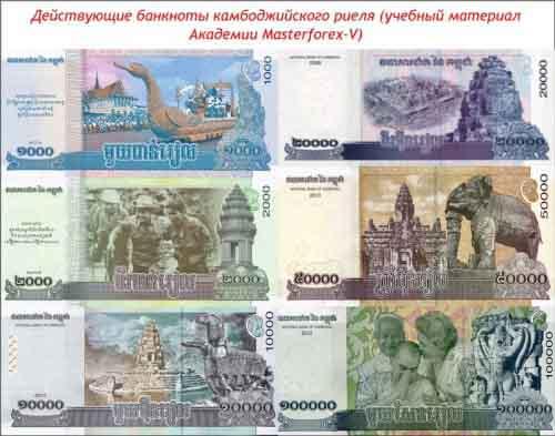 Банкноты камбоджийского риеля