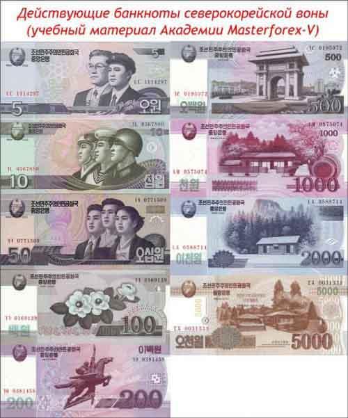 Банкноты северокорейской воны