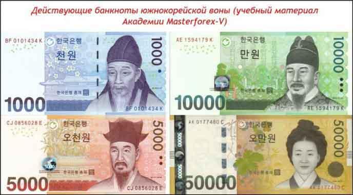 Банкноты южнокорейской воны