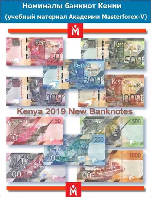 Номиналы банкнот Кении