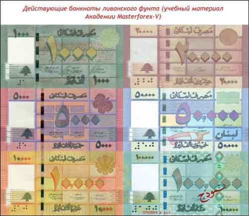 Банкноты ливанского фунта