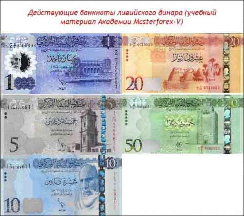 Банкноты ливийского динара