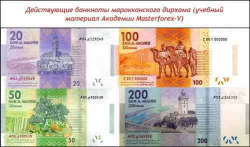 Банкноты марокканского дирхама