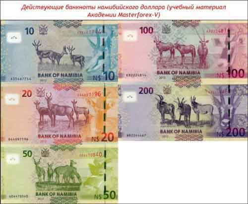 Банкноты намибийского доллара