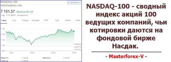 NASDAQ-100 - сводный индекс акций 100 ведущих компаний, чьи котировки даются на фондовой бирже Насдак