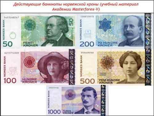 Банкноты норвежской кроны