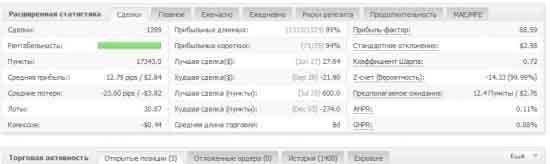 Статистика трейдера rubikon