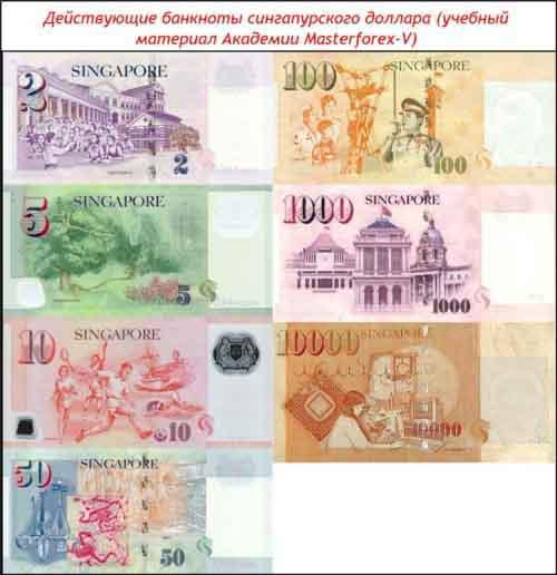 Дейтвующие банкноты сингапурского доллара