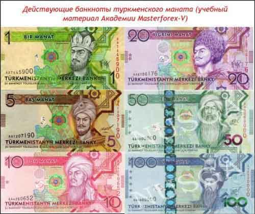 Банкноты туркменского маната