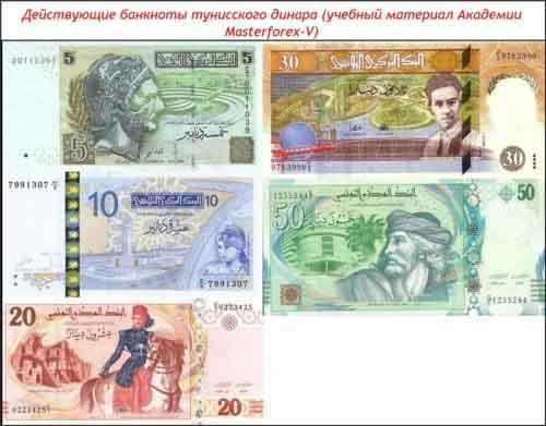 Банкноты тунисского динара
