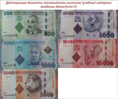 Банкноты танзанийского шиллинга
