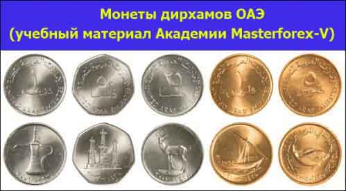 Монеты дирхама ОАЭ