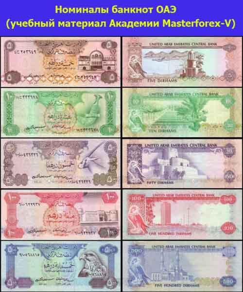 Номиналы банкнот ОАЭ