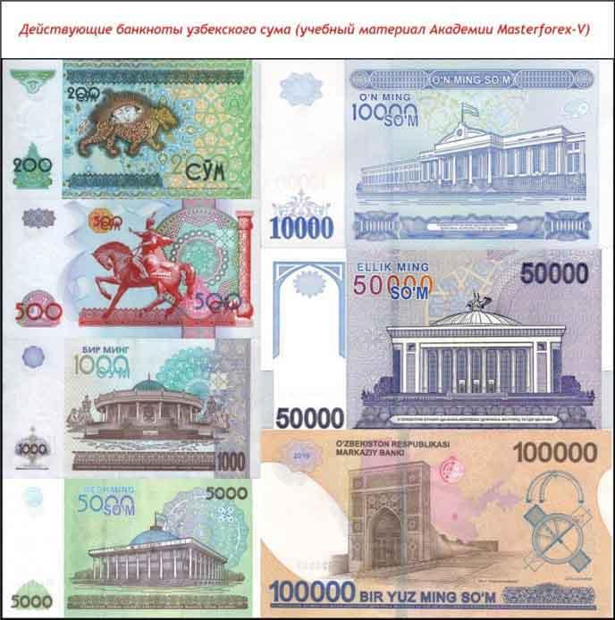 Действующие банкноты узбекского сума