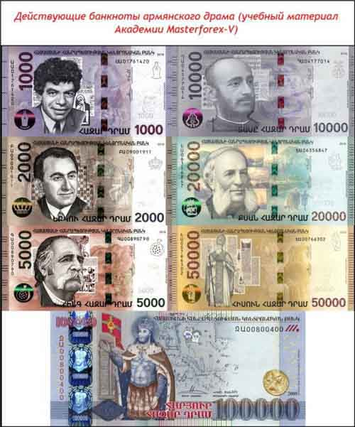 Банкноты армянского драма
