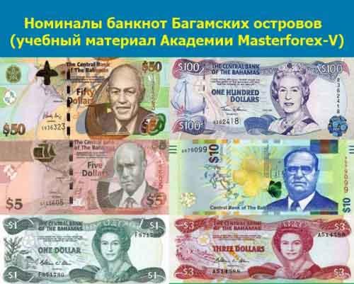 Номиналы банкнот Багамских островов