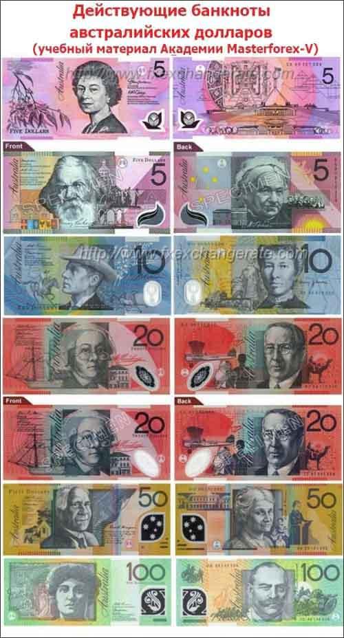 Номиналы банкнот Австралии