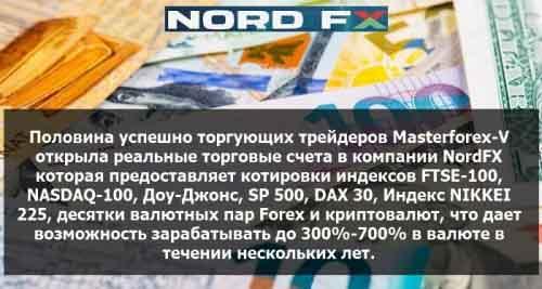 Брокер Nordfx для торговли на курсах валют на рынке форекс