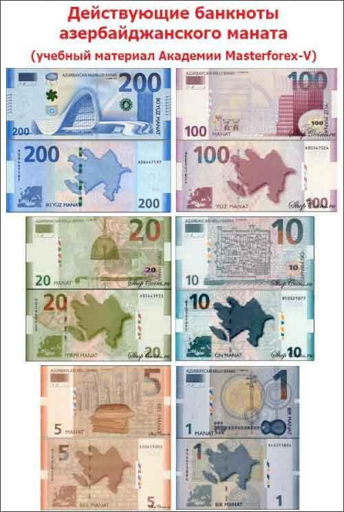 Номиналы банкнот Азербайджана