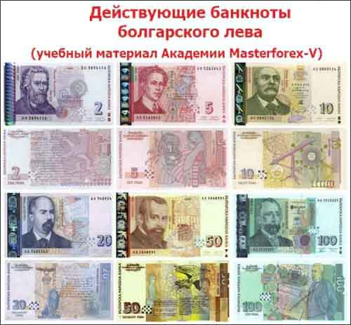 Номиналы банкнот Болгарии
