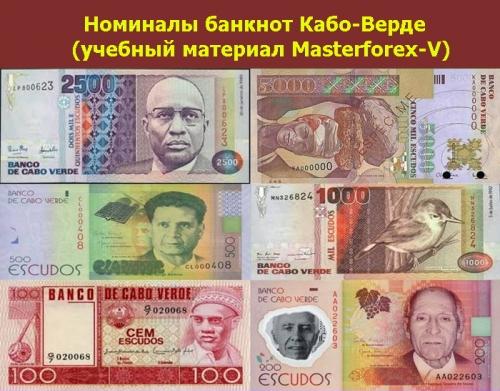 Номиналы банкнот Кабо-Верде