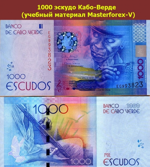 Банкнота в 1000 эскудо Кабо-Верде