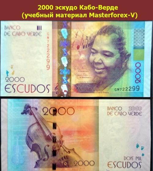 Банкнота в 2000 эскудо Кабо-Верде