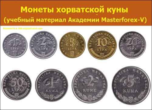 Монеты хорватской куны