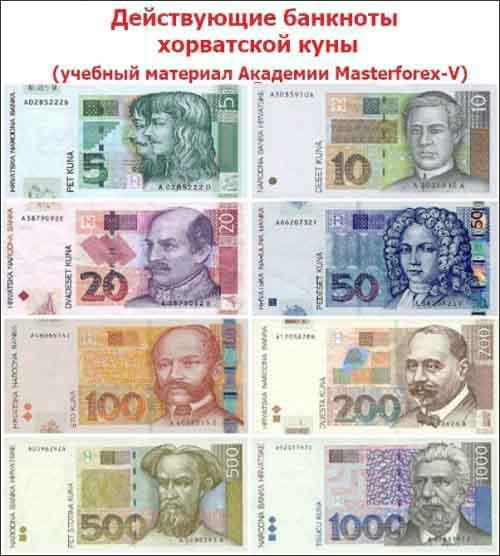 Номиналы банкнот Хорватии
