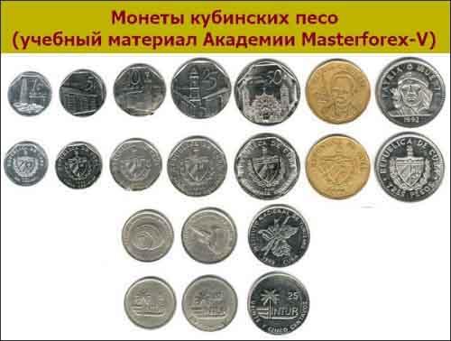 Монеты кубинского песо