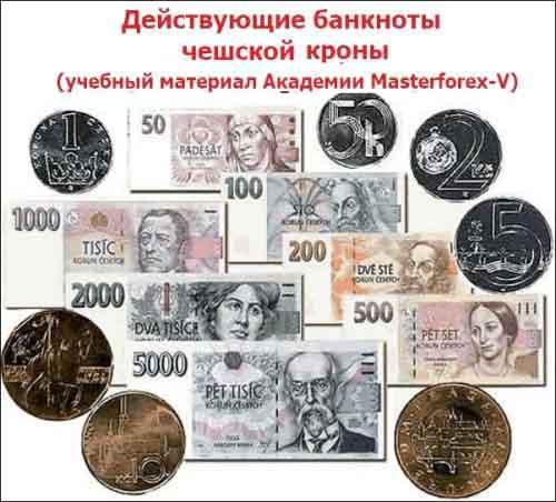 Номиналы банкнот Чехии