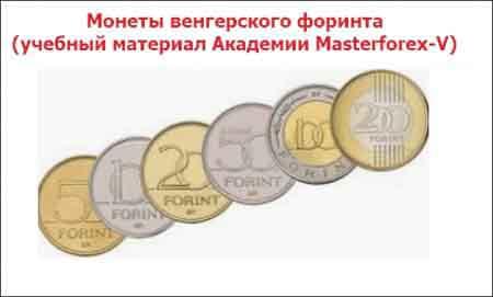 Монеты венгерского форинта