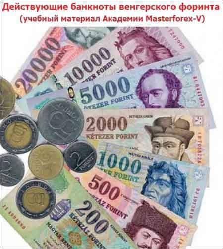 Номиналы банкнот Венгрии