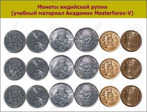 Монеты индийской рупии