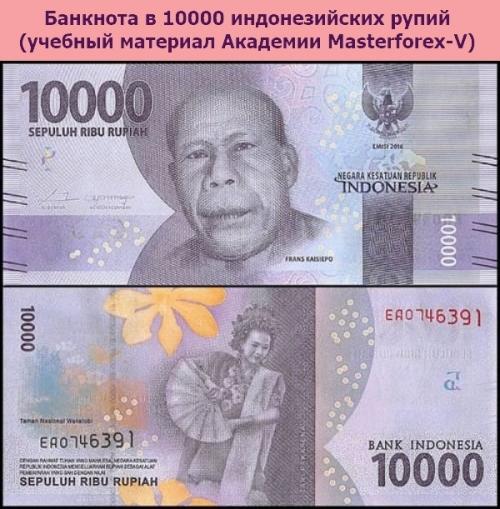 Банкнота в 10000 индонезийских рупий