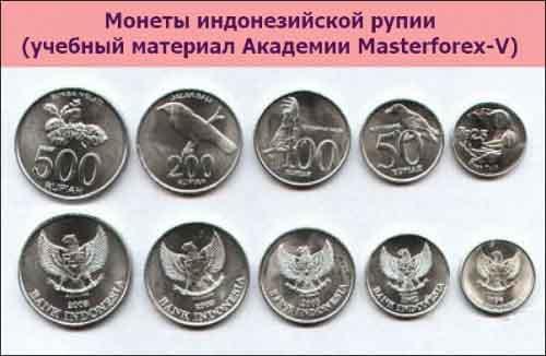 Монеты индонезийской рупии