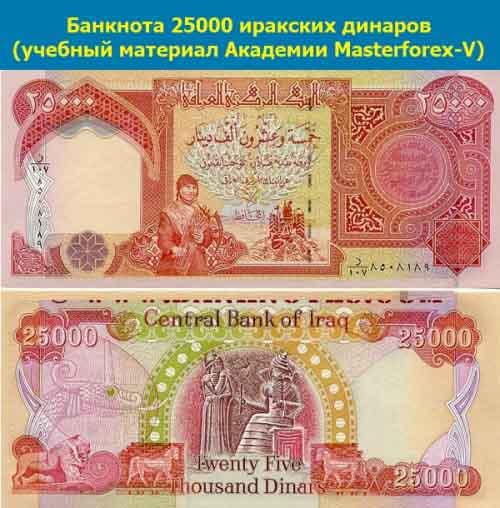 Банкнота 25000 динаров