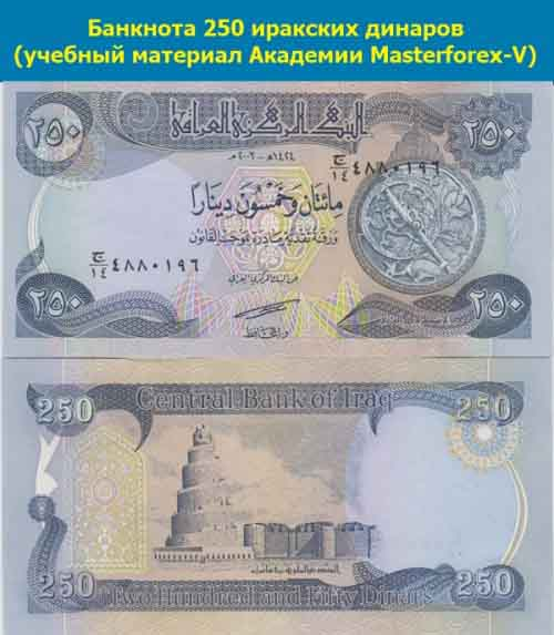Банкнота 250 динаров