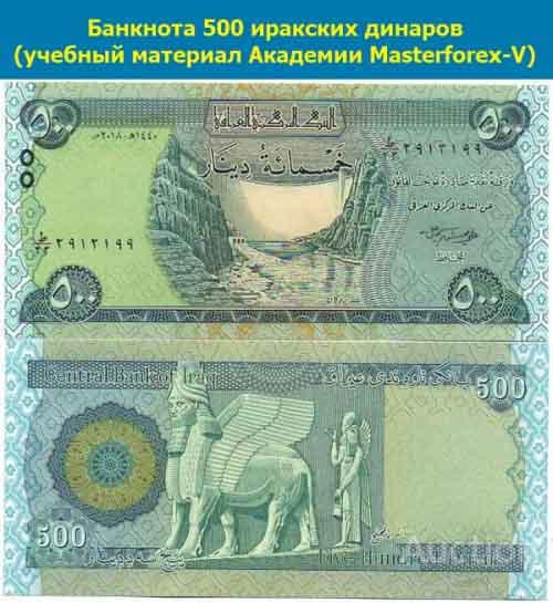 Купюра в 500 динаров