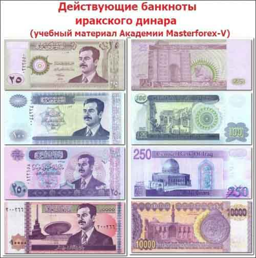 Номиналы банкнот Ирака