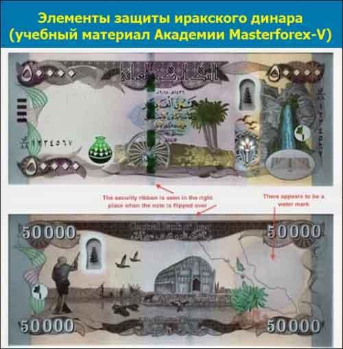 Элементы защиты иракского динара