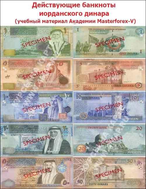 Номиналы банкнот Иордании