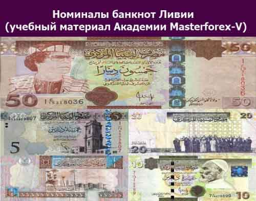 Номиналы банкнот Ливии