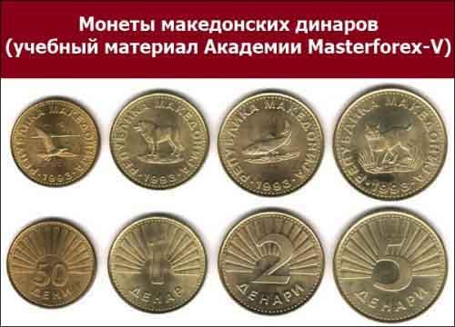 Монеты македонского динара