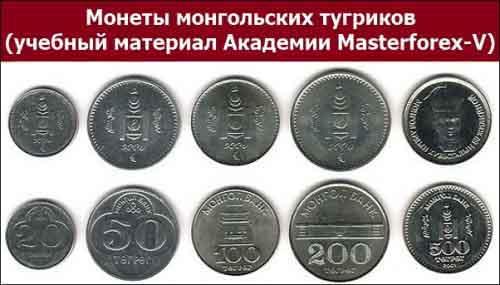 Монеты монгольского тугрика